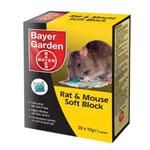 Chế phẩm diệt chuột